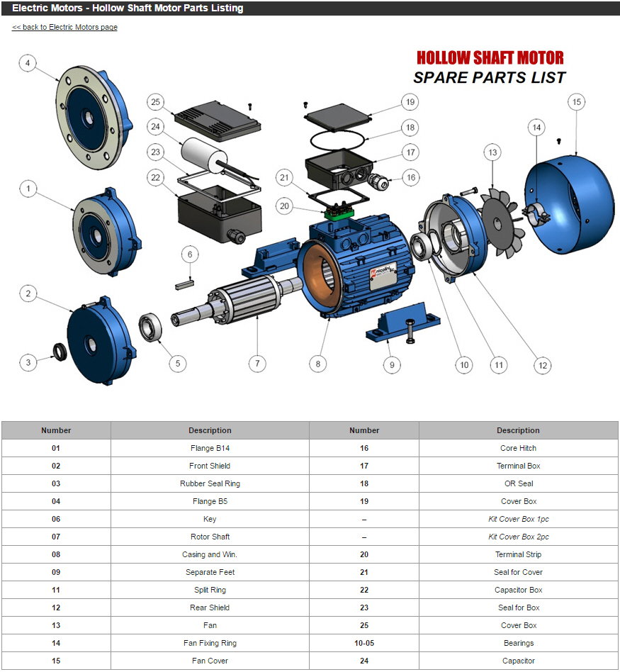 Bar Group Electric Motors Hollow Parts Electric Motor